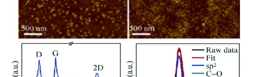 化学气相沉积系统案例分享