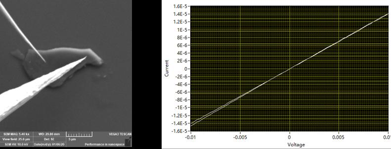 三轴纳米探针台应用案例图