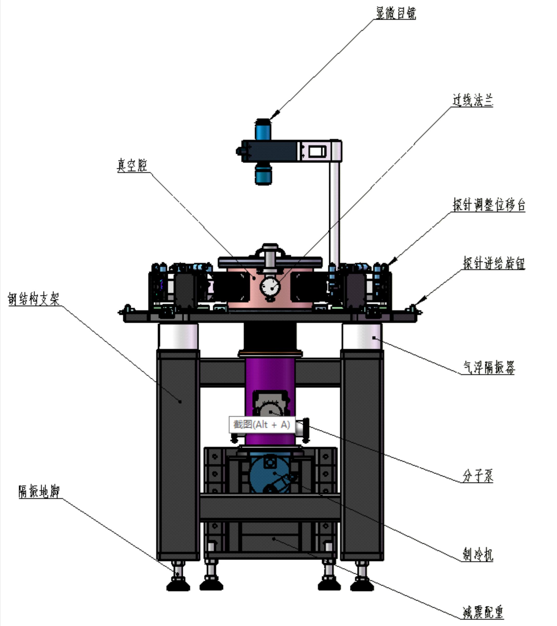 干式液氦温区探针台